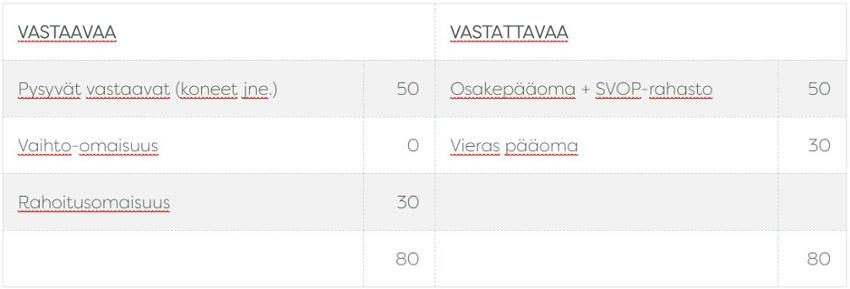 Taulukko3_jakaminen-850